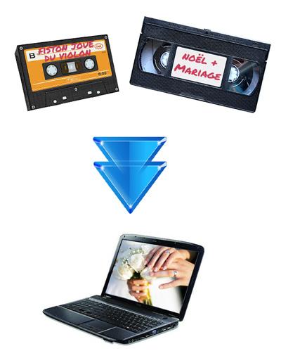 shéma illustrant la numérisation K7 et VHS