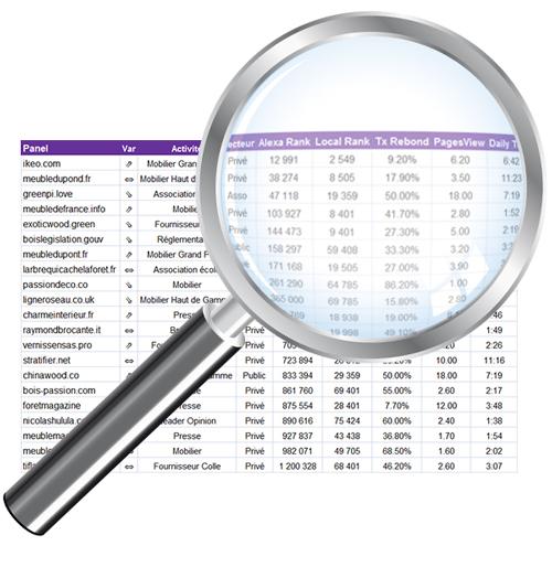 Rank Tracker : un outil d'analyse des tendances des sites Internet